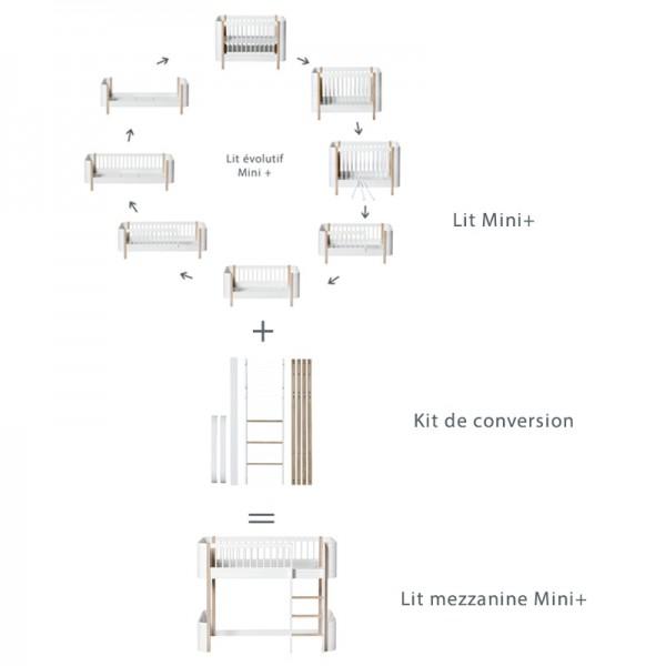 Kit de conversion lit mezzanine Mini + Wood - Blanc et chêne